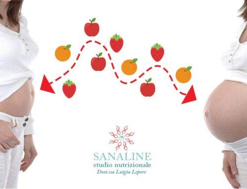 Fertilità e alimentazione: alcuni consigli per chi desidera una gravidanza