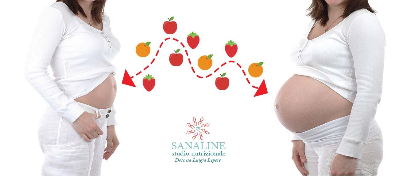 Fertilita-E-Alimentazione-A-Consigli-Per-Chi-Desidera-Una-Gravidanza