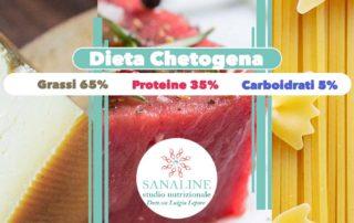 Dieta-Chetogena-Cosa-E-Come-Funziona
